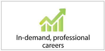 USCI In-Demand Career