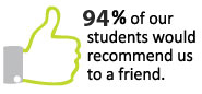 U.S. Career Institute - Survey Results - 94% of our students would recommend us